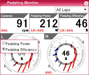 pedaling monitor window (iparameter)
